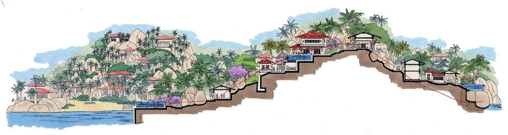Sanjiazhou Island Resort EKISTICS